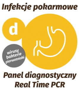 Real-Time PCR - Panel Pokarmowy (d) :  B+W+P