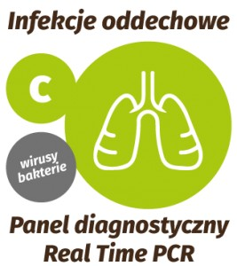 Real-Time PCR - Panel Oddechowy (c) : Bakterie + Wirusy