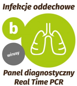 Real-Time PCR - Panel Oddechowy (b) : Wirusy