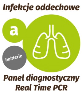 Real-Time PCR - Panel Oddechowy (a) : Bakterie